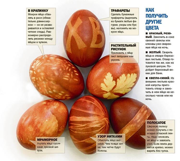 покрасить яйца шелухой