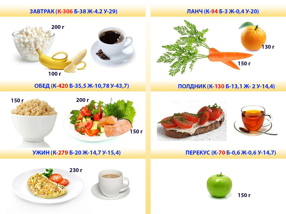меню на 1300 калорий в день