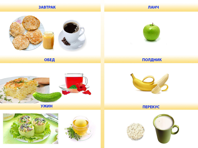 меню из простых продуктов на 1500 калорий