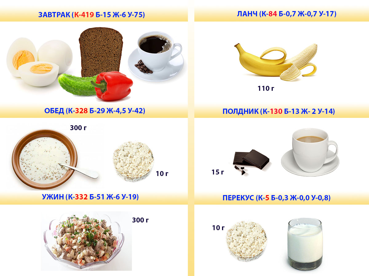 что приготовить на 1300 калорий в день