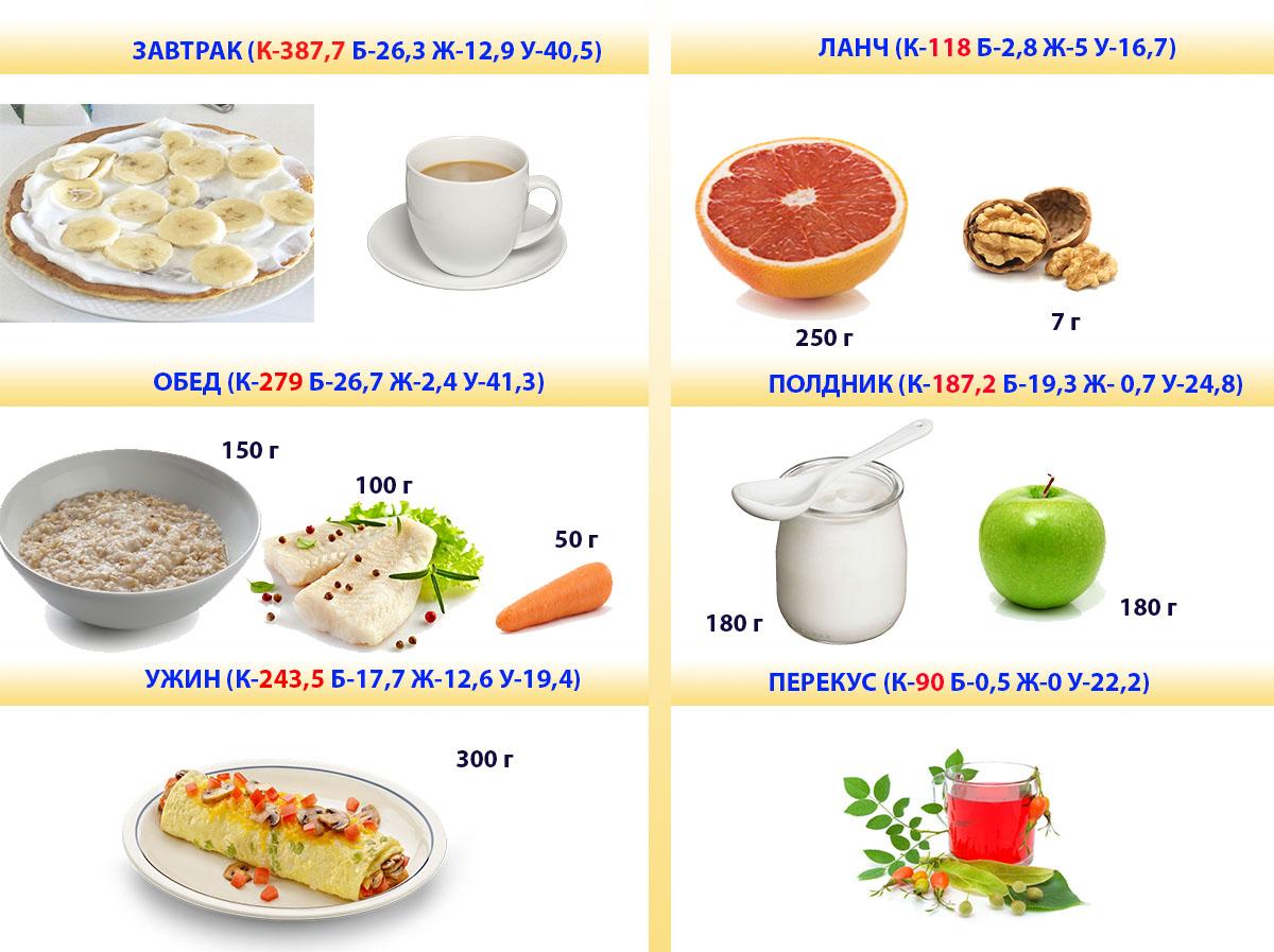 меню для похудения на 1300 калорий